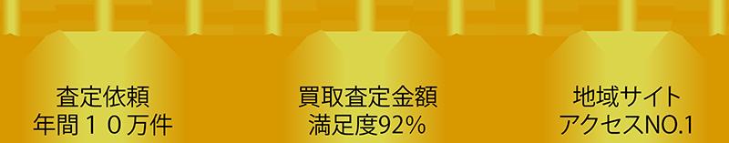 査定依頼年間10万件 買取査定金額満足度92% 地域サイトアクセスナンバーワン